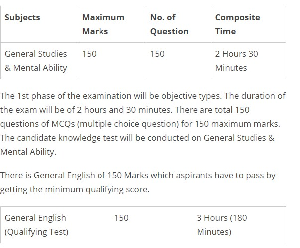 Telangana Group 1 Exam Section Process - Shikara Academy