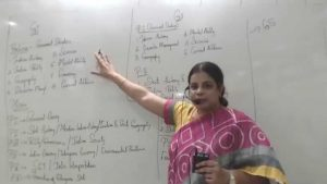 Online Live Classes Coaching for APPSC, TSPSC Group l and Group ll in Hyderabad